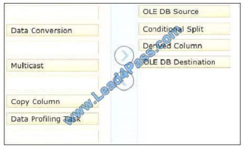 lead4pass 70-767 exam question q6-1