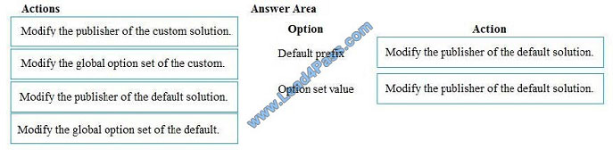 lead4pass mb-200 exam question q1-1