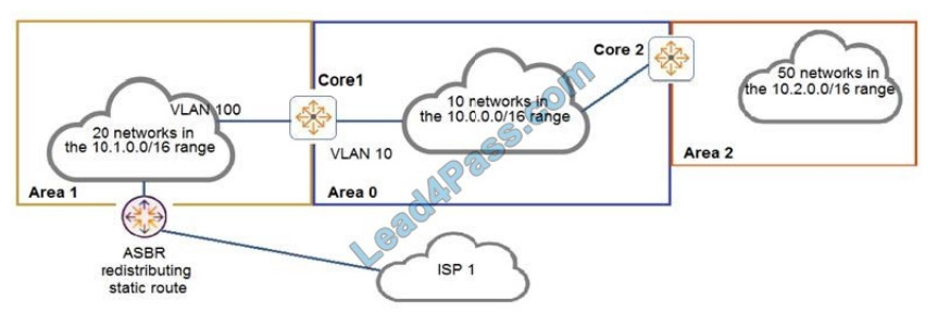 hp hpe6-a73 exam questions q5